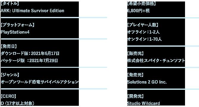 【タイトル】ARK: Survival Evolved(アーク:サバイバル エボルブド)【プラットフォーム】PlayStation®4 【発売日】2017年10月26日【ジャンル】オープンワールド恐竜サバイバルアクション【CERO】D(17才以上対象)